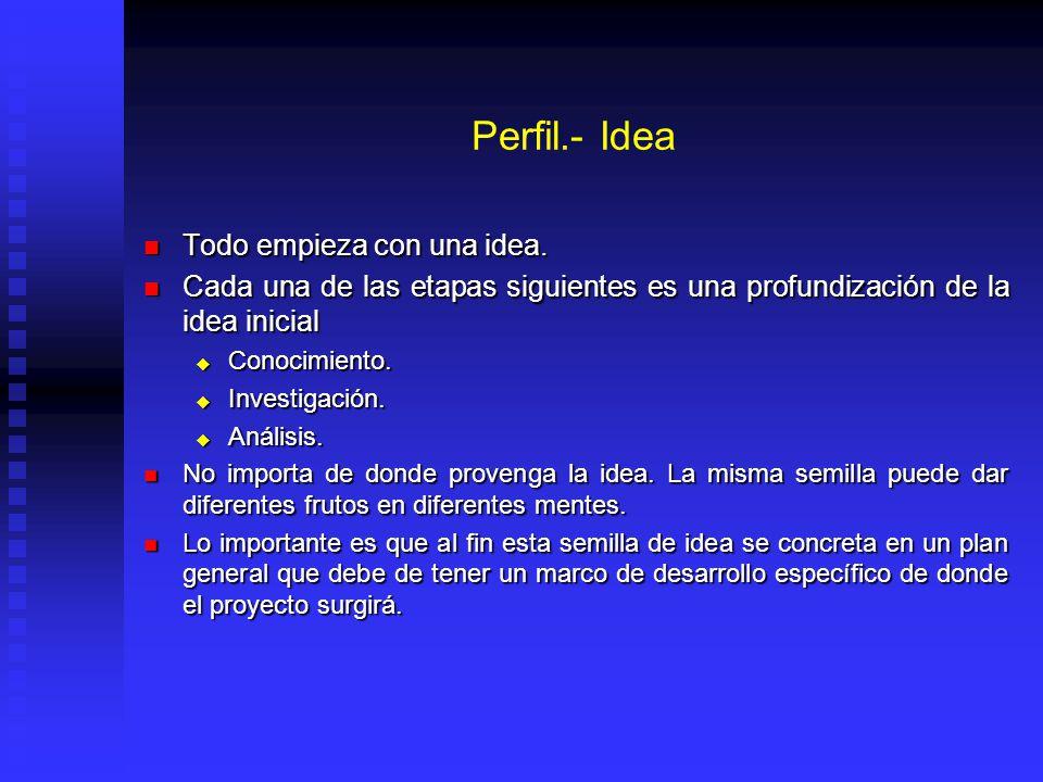 Perfil.- Idea Todo empieza con una idea.