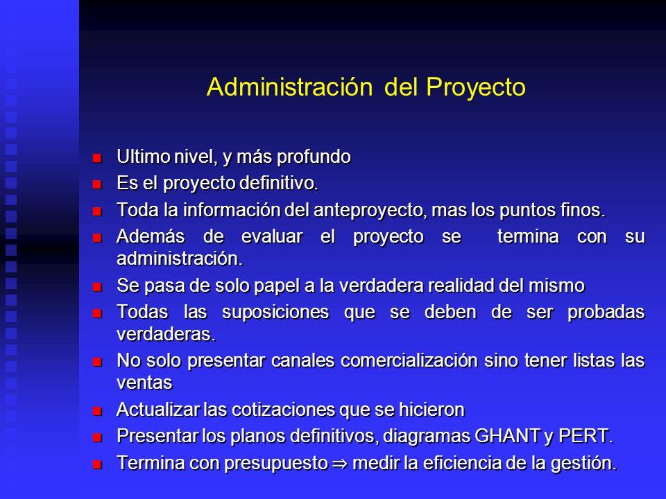Administración del Proyecto