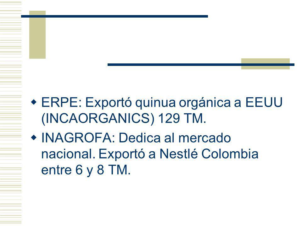 ERPE: Exportó quinua orgánica a EEUU (INCAORGANICS) 129 TM.
