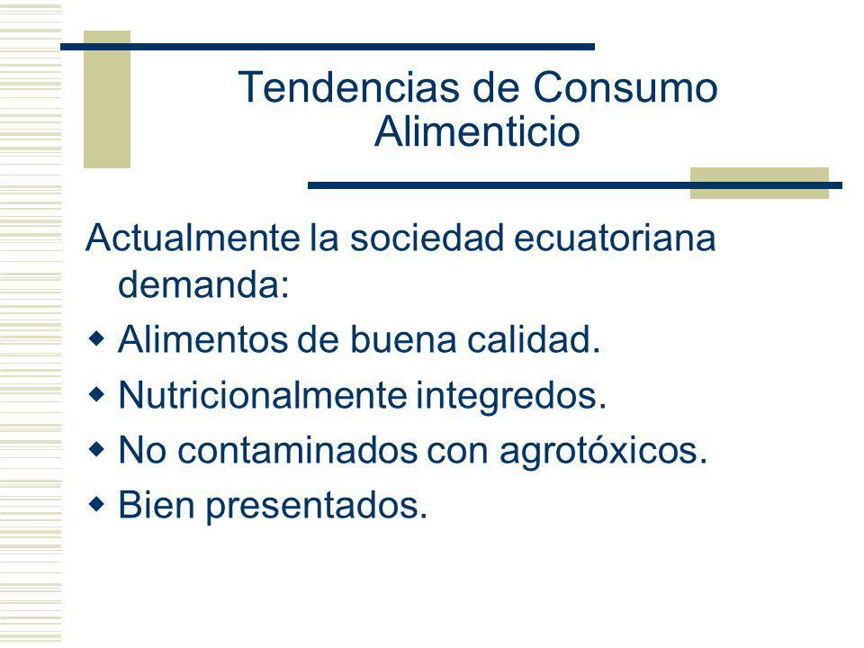 Tendencias de Consumo Alimenticio