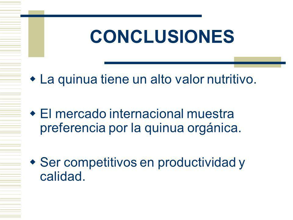 CONCLUSIONES La quinua tiene un alto valor nutritivo.