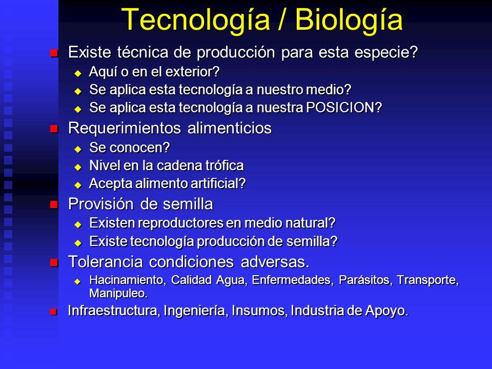 Tecnología / Biología Existe técnica de producción para esta especie