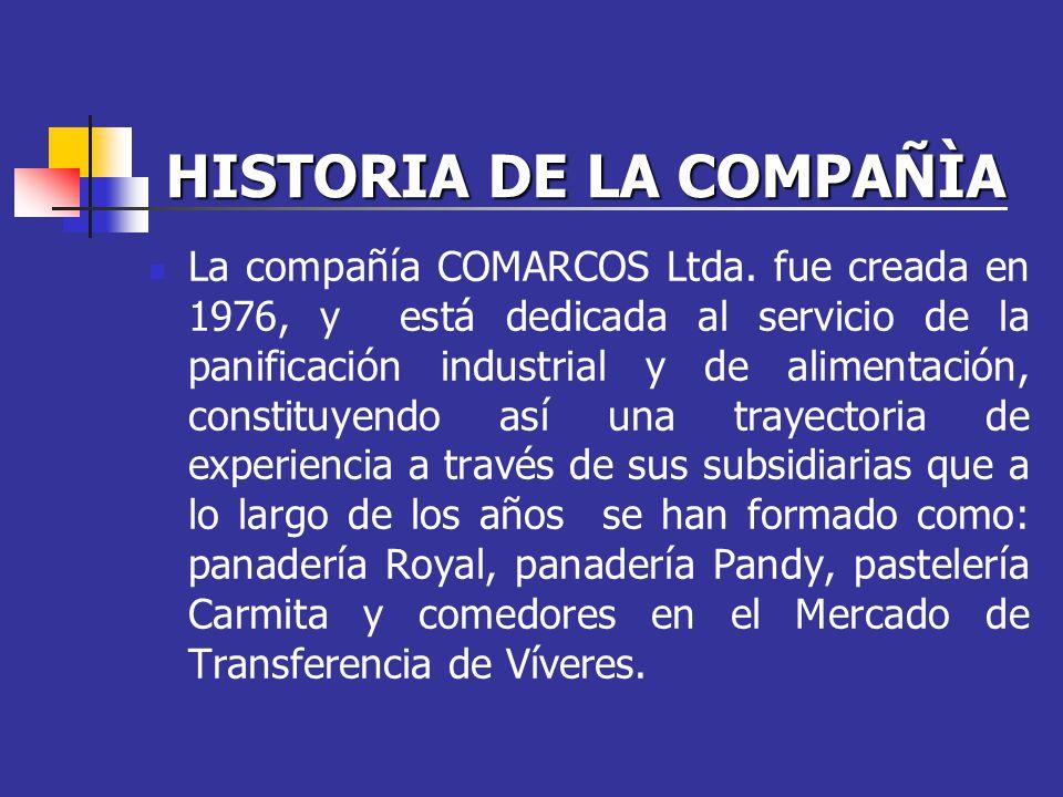 HISTORIA DE LA COMPAÑÌA