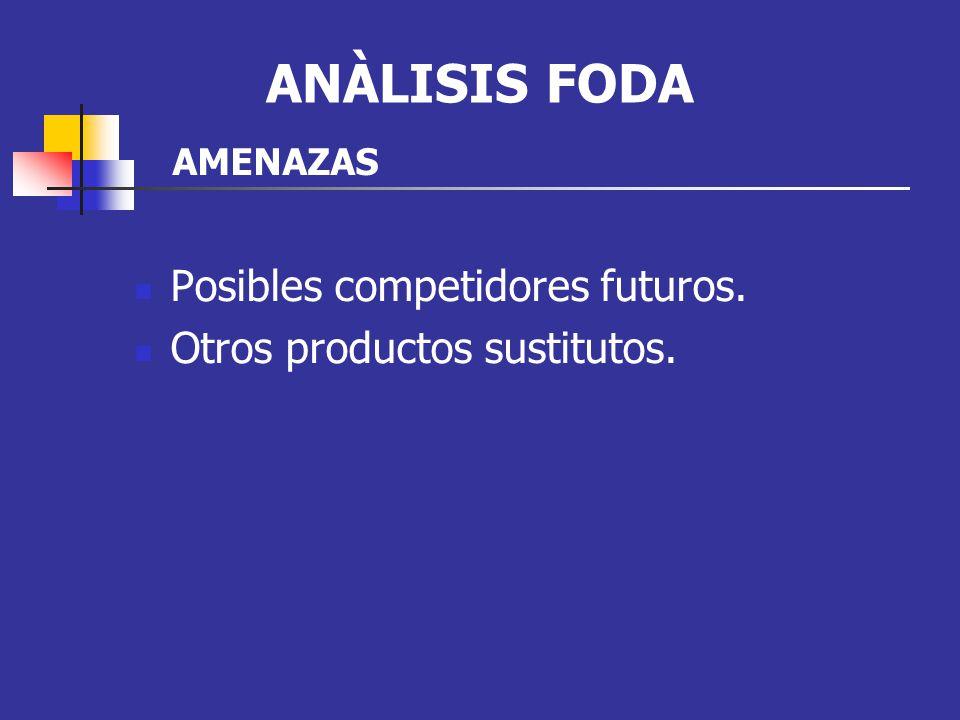 ANÀLISIS FODA Posibles competidores futuros.