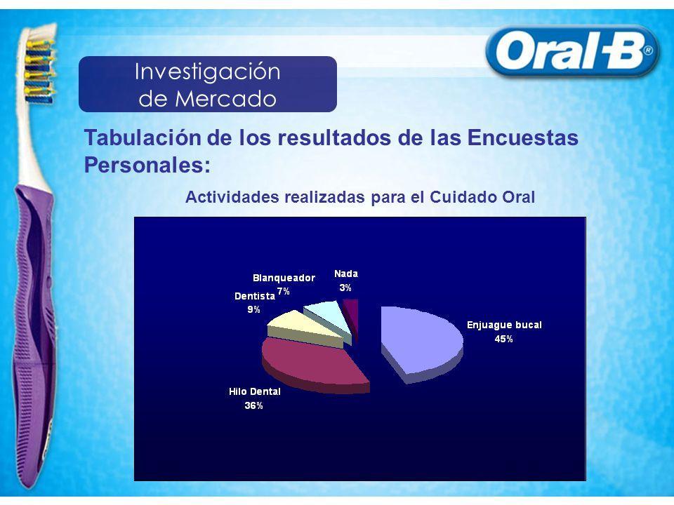 Actividades realizadas para el Cuidado Oral