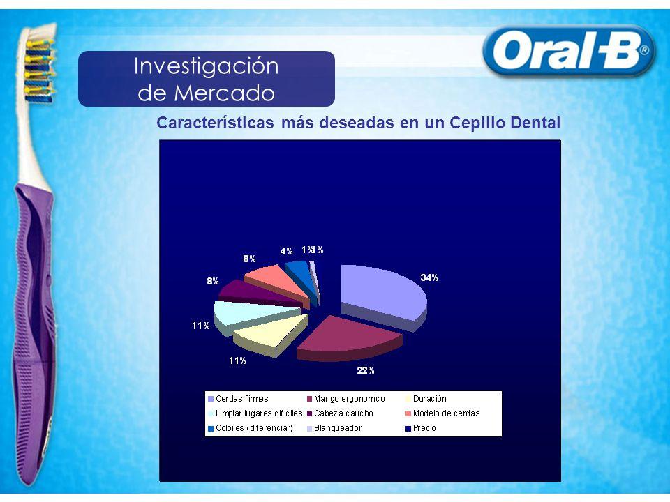 Características más deseadas en un Cepillo Dental