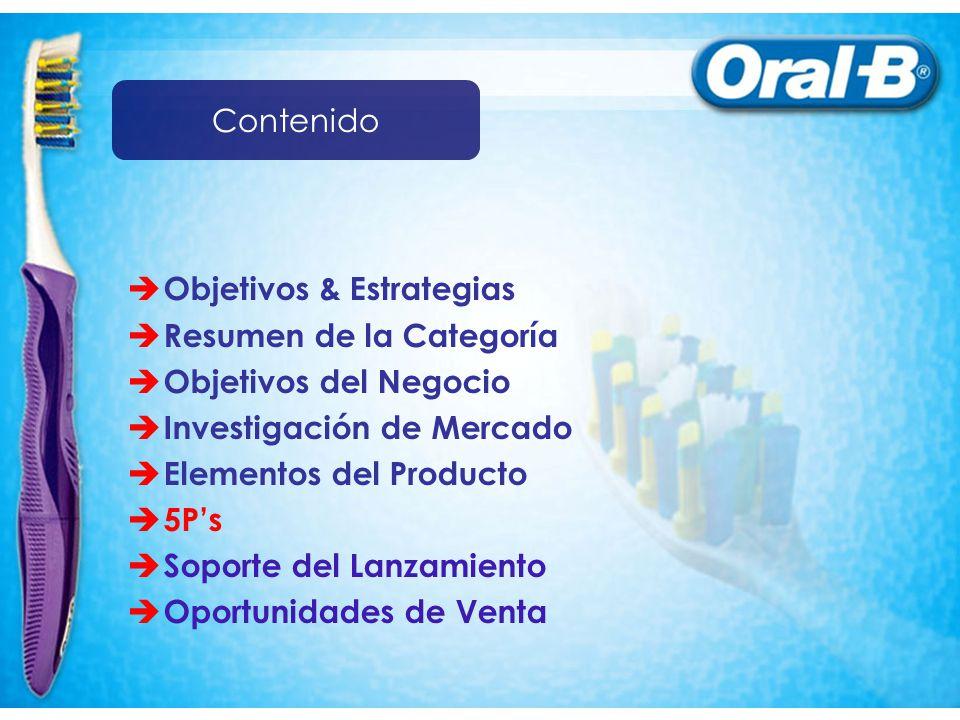 Contenido Objetivos & Estrategias. Resumen de la Categoría. Objetivos del Negocio. Investigación de Mercado.