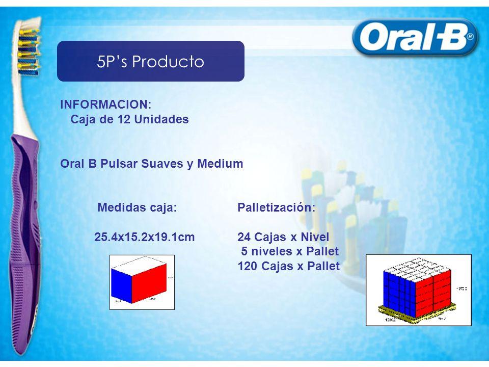 5P's Producto INFORMACION: Caja de 12 Unidades