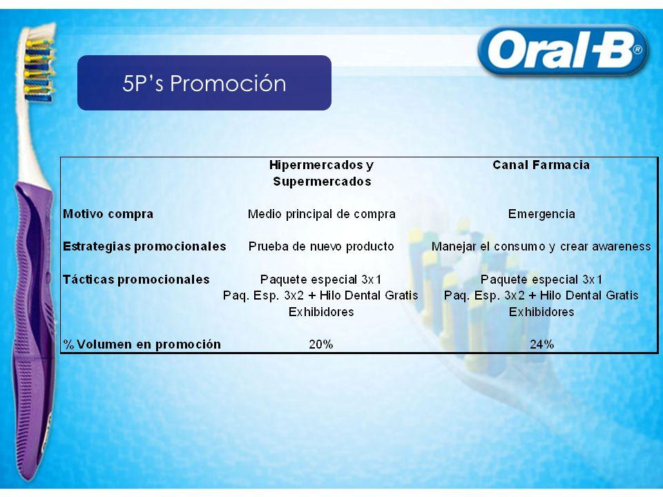 5P's Promoción