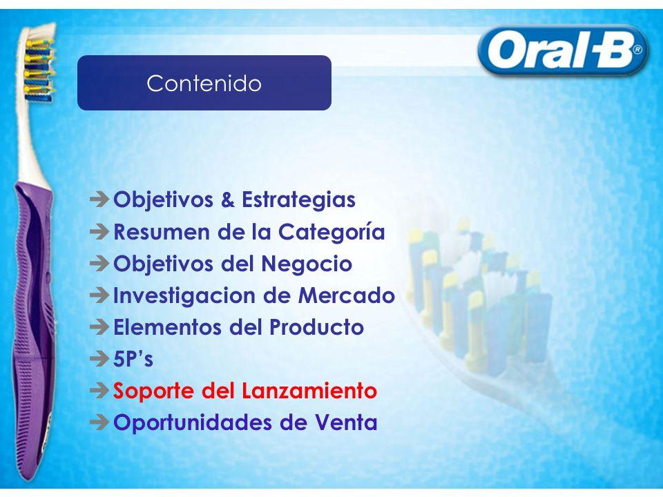 Contenido Objetivos & Estrategias. Resumen de la Categoría. Objetivos del Negocio. Investigacion de Mercado.