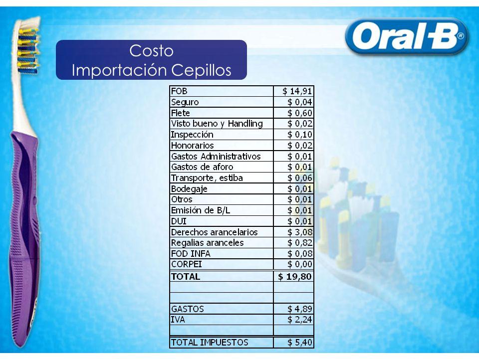 Costo Importación Cepillos