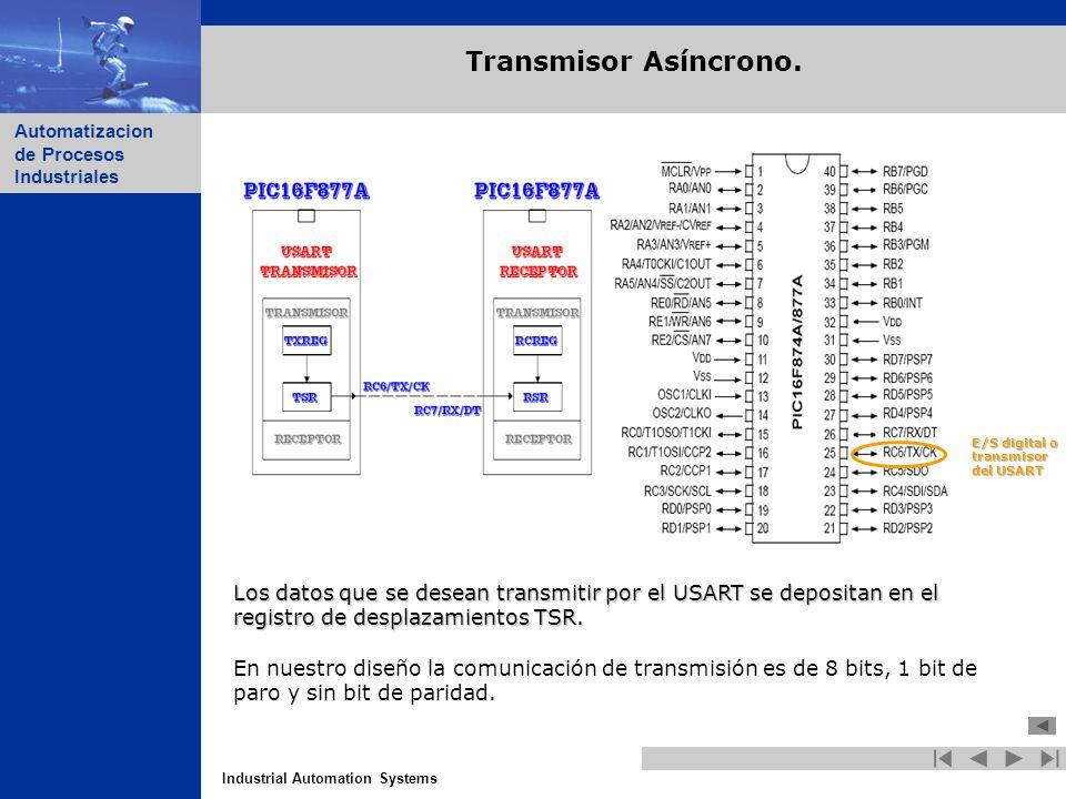 Transmisor Asíncrono. E/S digital o transmisor del USART.