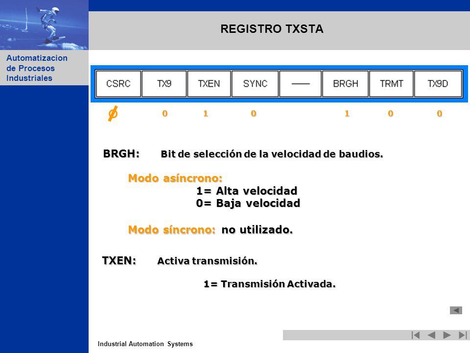 REGISTRO TXSTA BRGH: Bit de selección de la velocidad de baudios.