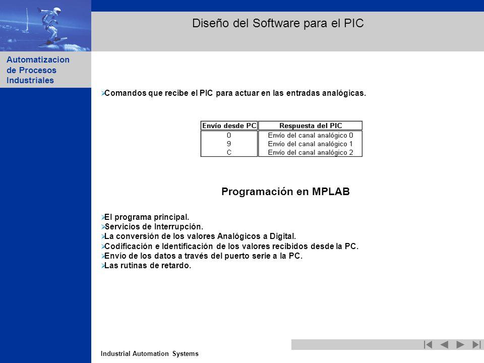 Diseño del Software para el PIC