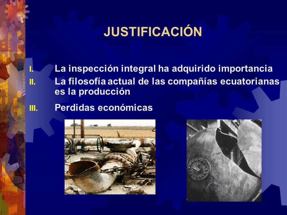 JUSTIFICACIÓN La inspección integral ha adquirido importancia