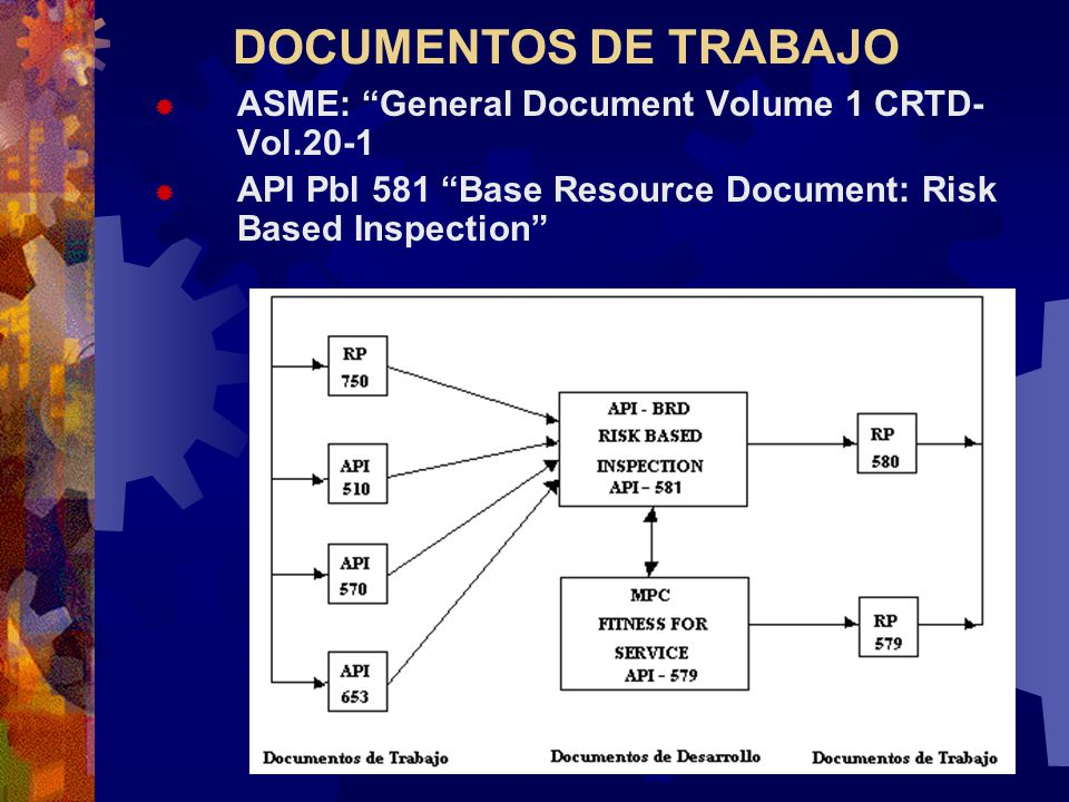 DOCUMENTOS DE TRABAJO ASME: General Document Volume 1 CRTD-Vol.20-1