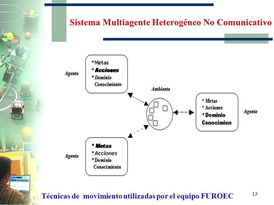 Sistema Multiagente Heterogéneo No Comunicativo