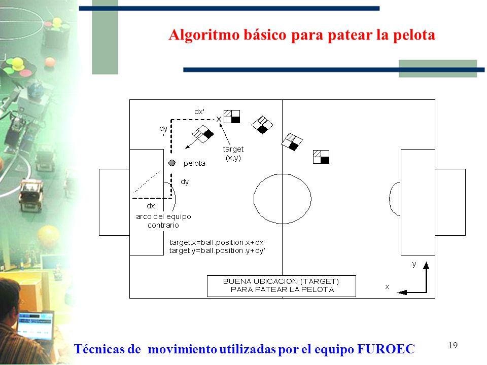 Algoritmo básico para patear la pelota