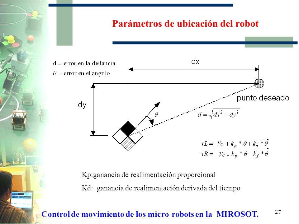 Parámetros de ubicación del robot