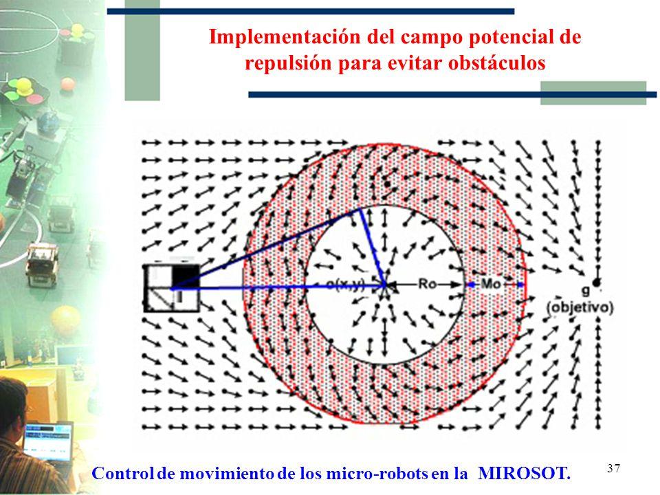Implementación del campo potencial de repulsión para evitar obstáculos