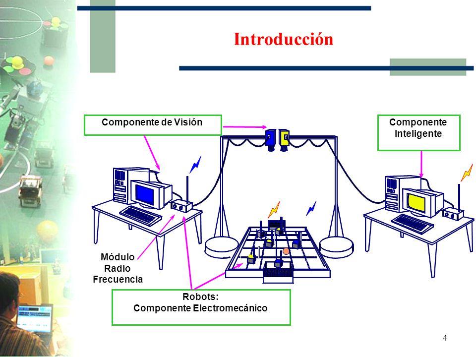 Componente Electromecánico