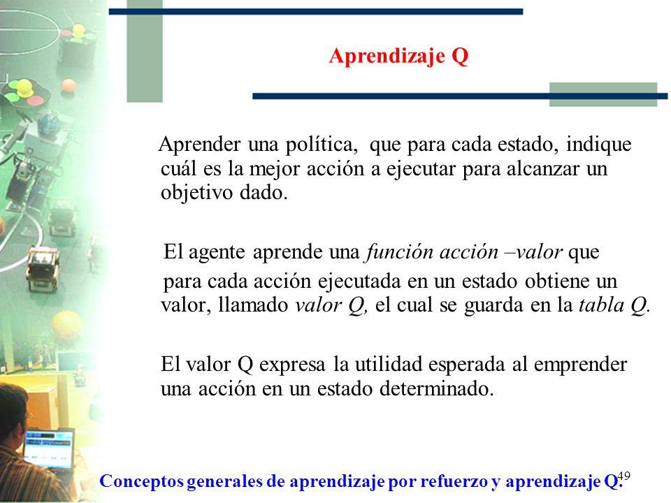 Conceptos generales de aprendizaje por refuerzo y aprendizaje Q.