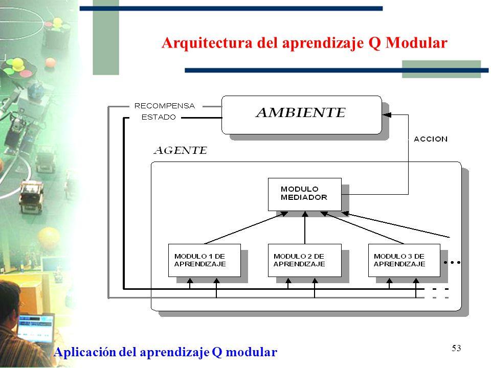 Arquitectura del aprendizaje Q Modular