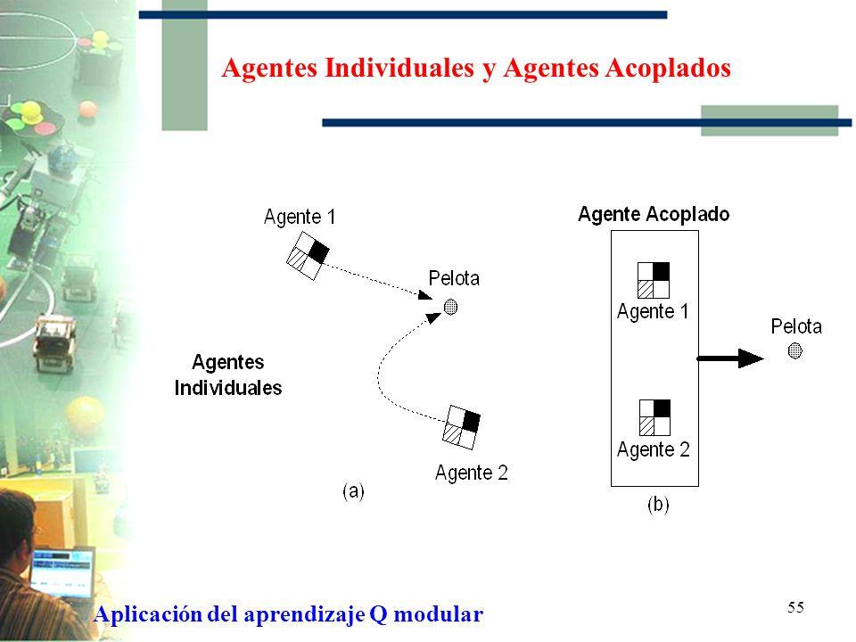 Agentes Individuales y Agentes Acoplados