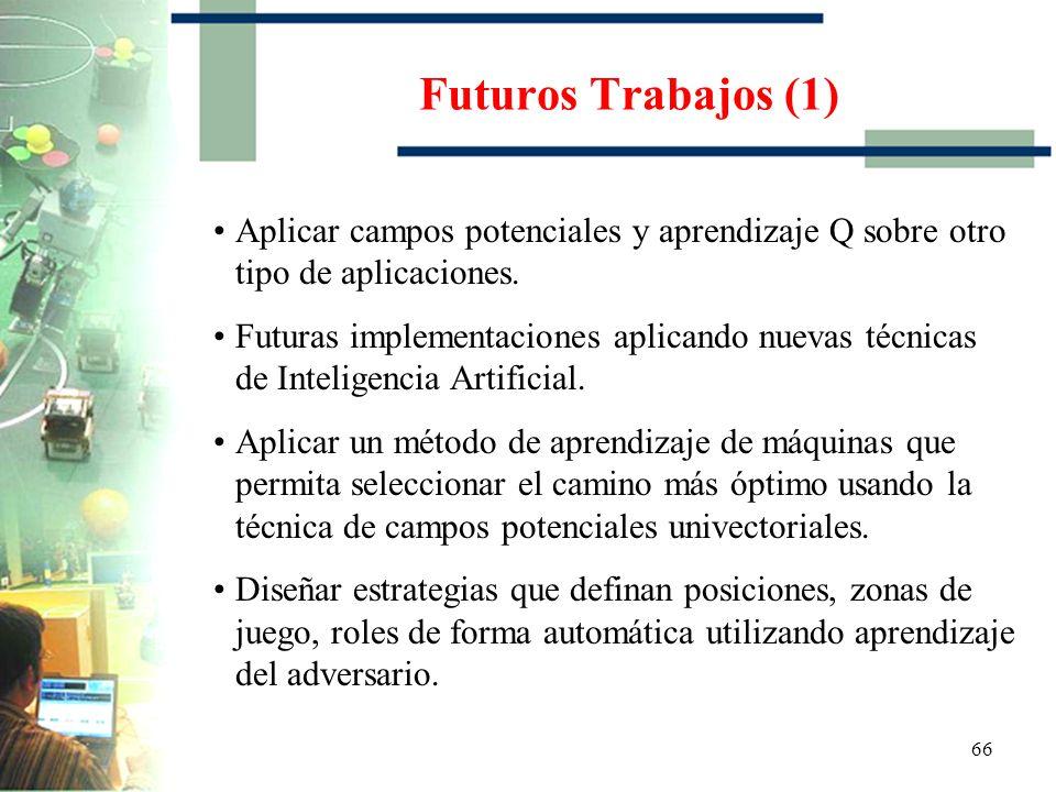 Futuros Trabajos (1) Aplicar campos potenciales y aprendizaje Q sobre otro tipo de aplicaciones.