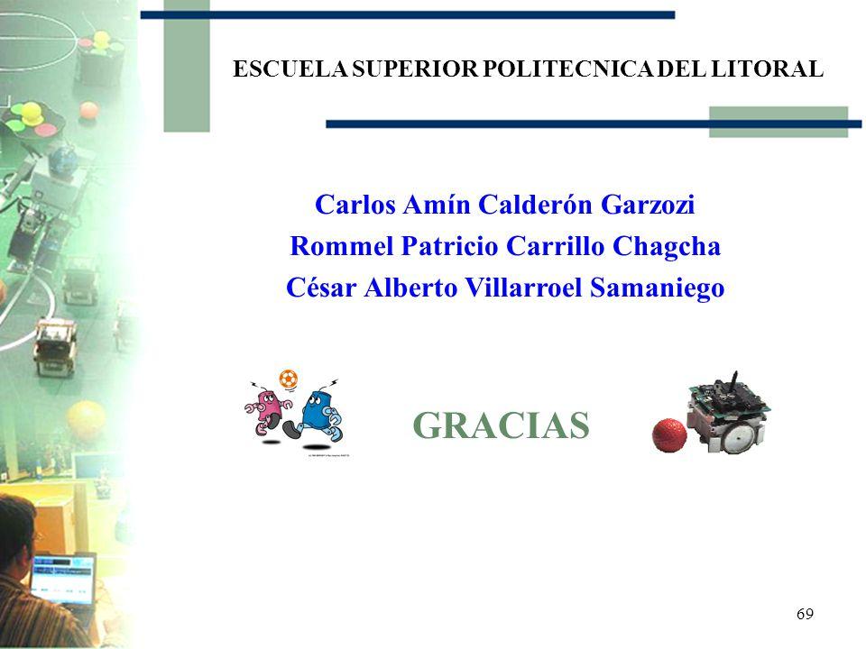GRACIAS Carlos Amín Calderón Garzozi Rommel Patricio Carrillo Chagcha
