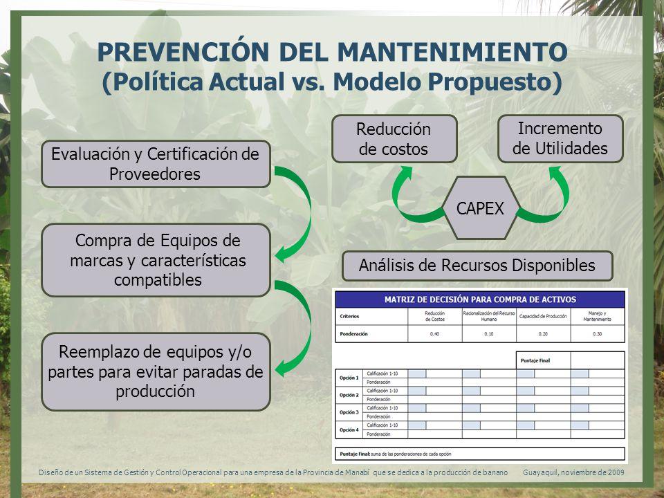 PREVENCIÓN DEL MANTENIMIENTO (Política Actual vs. Modelo Propuesto)