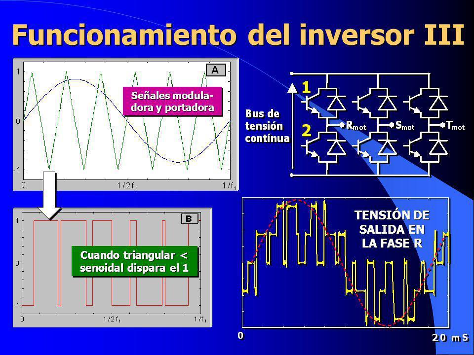 Funcionamiento del inversor III
