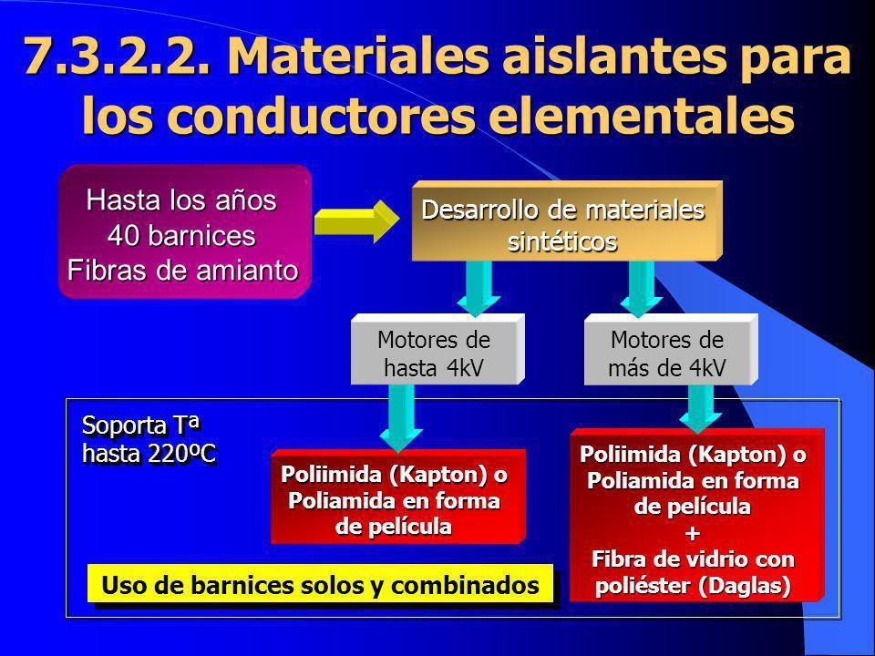 7.3.2.2. Materiales aislantes para los conductores elementales