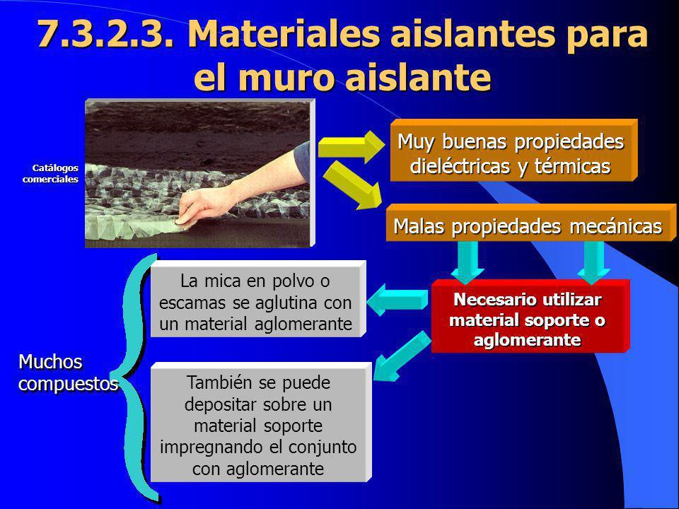 7.3.2.3. Materiales aislantes para el muro aislante