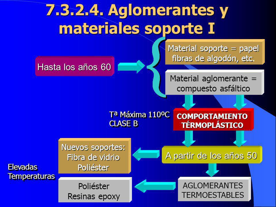 7.3.2.4. Aglomerantes y materiales soporte I
