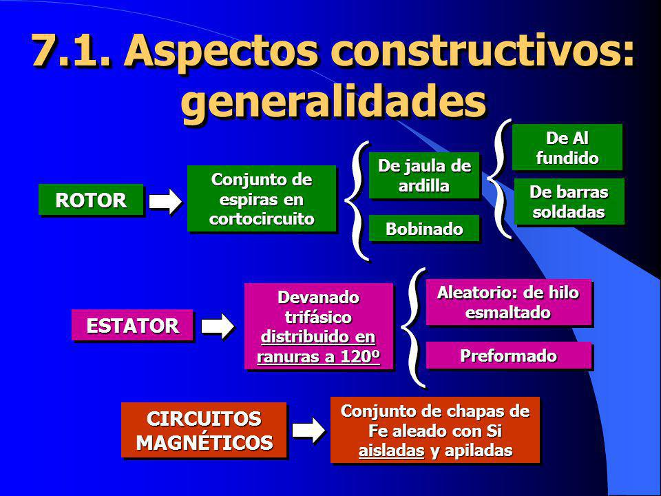 7.1. Aspectos constructivos: generalidades