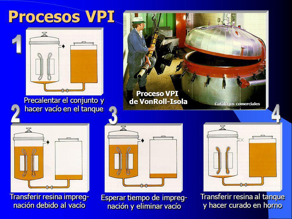 Procesos VPI 1 2 4 3 Precalentar el conjunto y