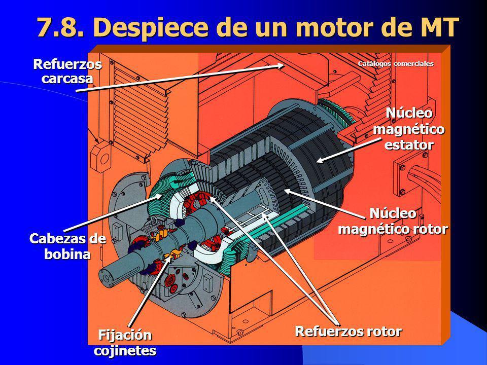 7.8. Despiece de un motor de MT
