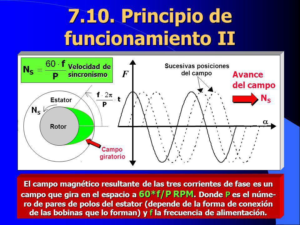 7.10. Principio de funcionamiento II