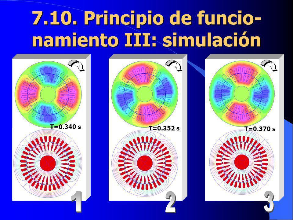 7.10. Principio de funcio-namiento III: simulación