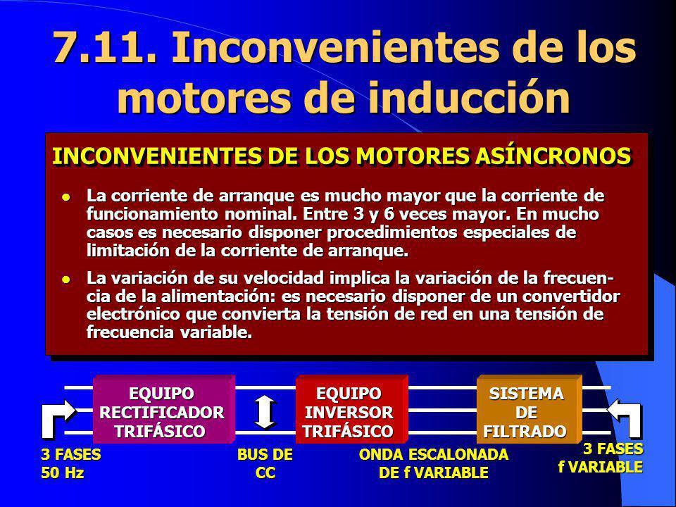 7.11. Inconvenientes de los motores de inducción