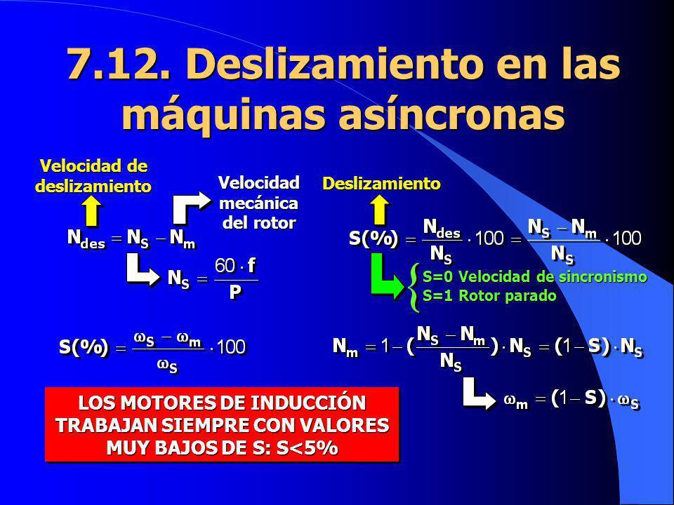 7.12. Deslizamiento en las máquinas asíncronas