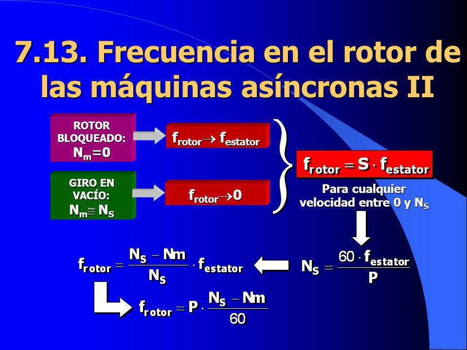 7.13. Frecuencia en el rotor de las máquinas asíncronas II