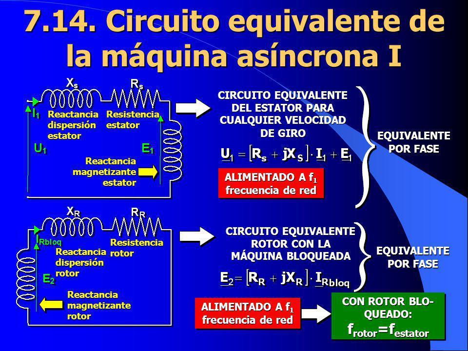7.14. Circuito equivalente de la máquina asíncrona I