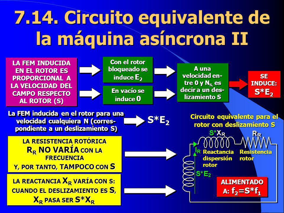 7.14. Circuito equivalente de la máquina asíncrona II