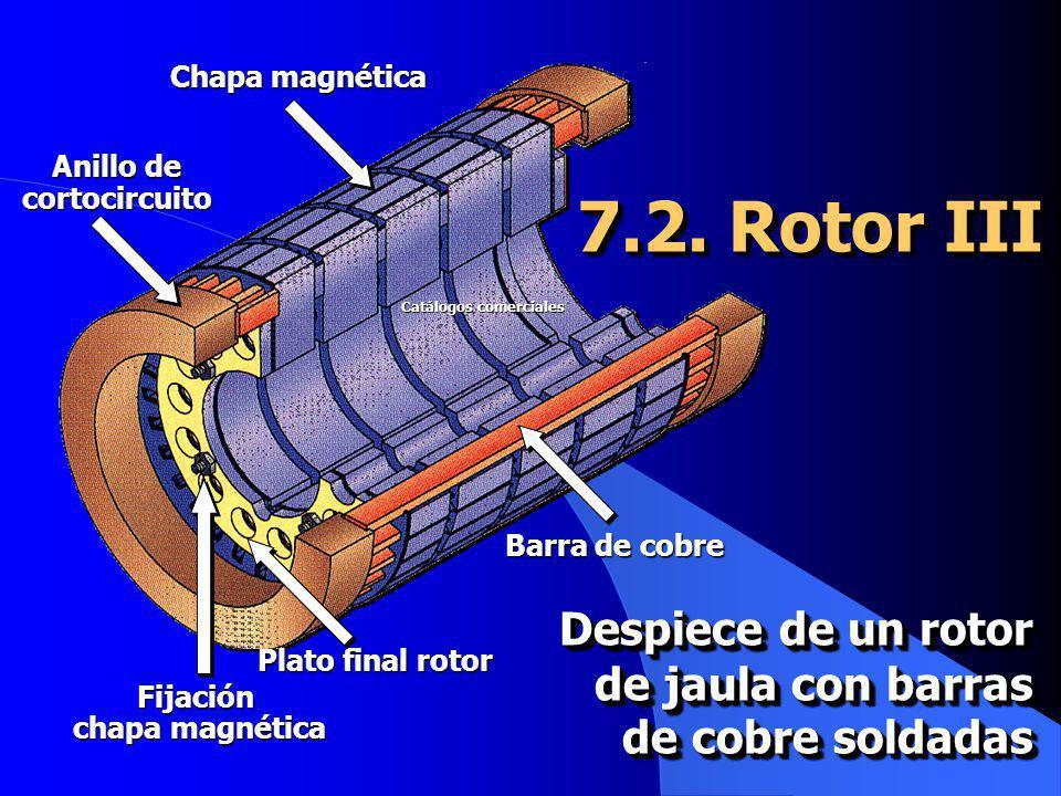 Chapa magnética Anillo de. cortocircuito. 7.2. Rotor III. Catálogos comerciales. Barra de cobre.