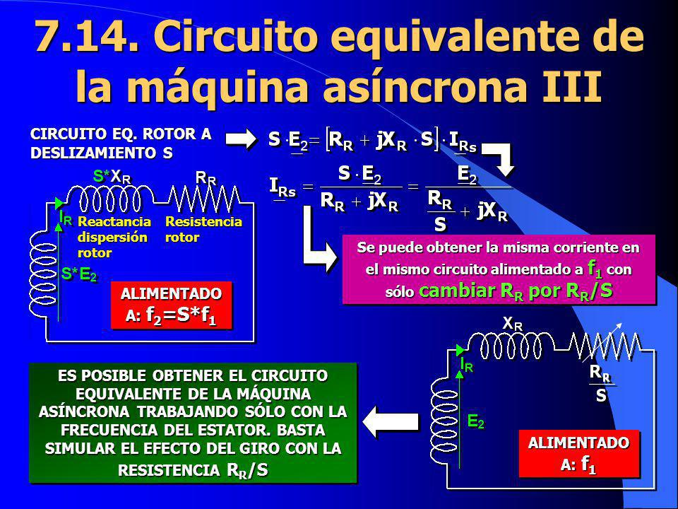 7.14. Circuito equivalente de la máquina asíncrona III