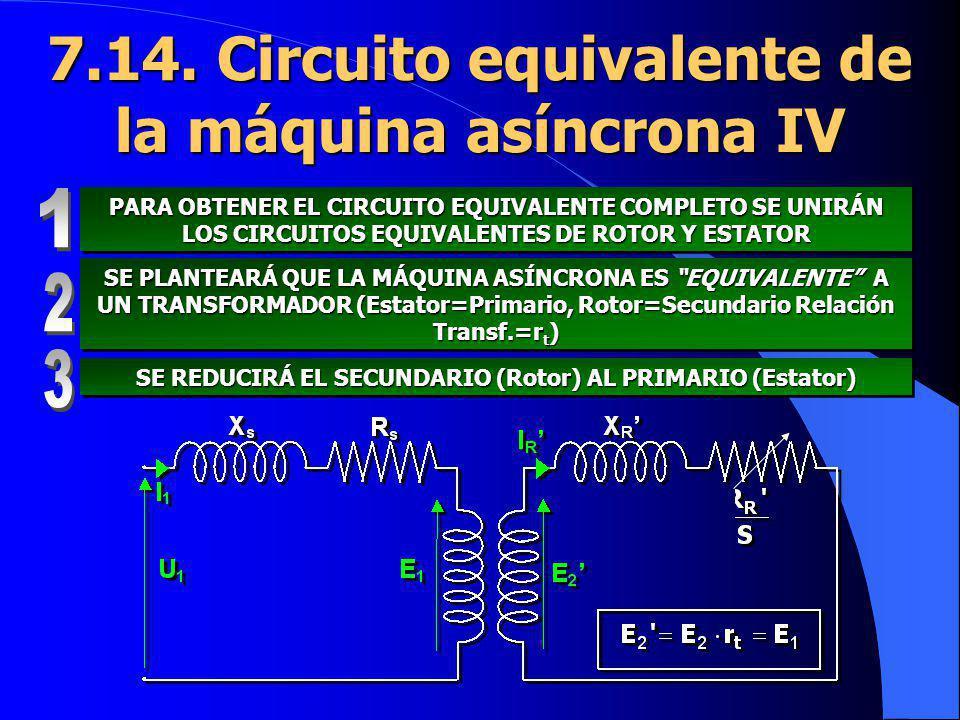 7.14. Circuito equivalente de la máquina asíncrona IV