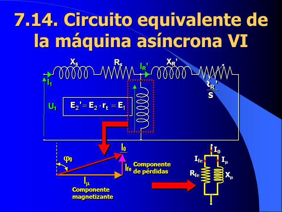 7.14. Circuito equivalente de la máquina asíncrona VI