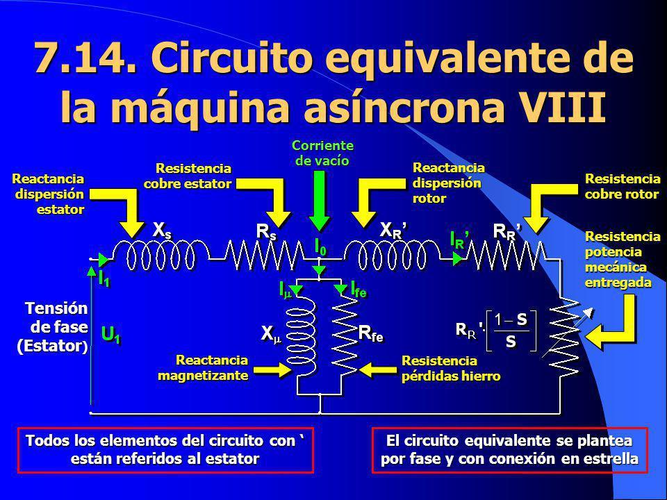 7.14. Circuito equivalente de la máquina asíncrona VIII